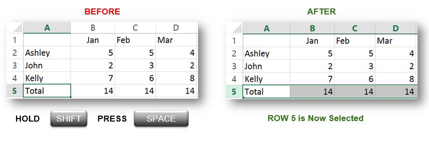 Row Selection